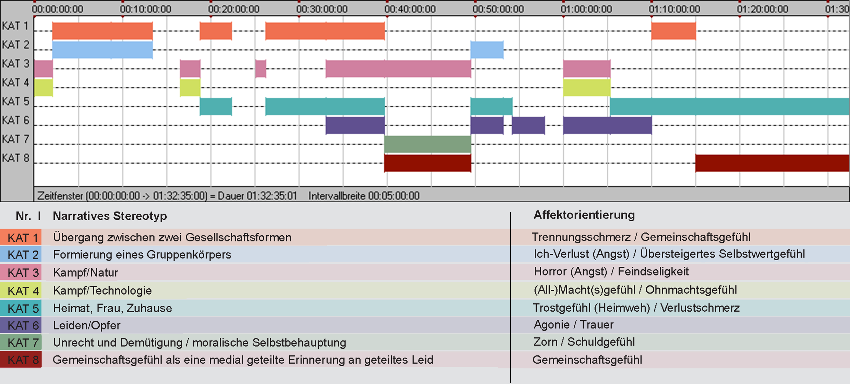 Fein Zurück Nerven Diagramm Ideen - Anatomie Ideen - finotti.info