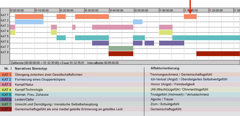 Erfreut 90 Hervorragend Wie Man Ein Diagramm Foto Ideen Entwerfen ...